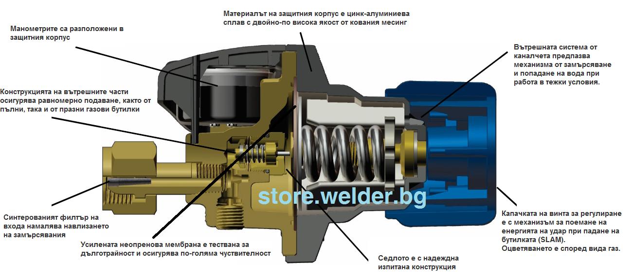 ESAB ESS4 - Edge design