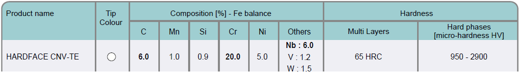 WA-Hardface-CNV-TE-Composition